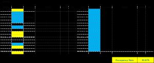 2020年3月 Arterra Residence 稼働率