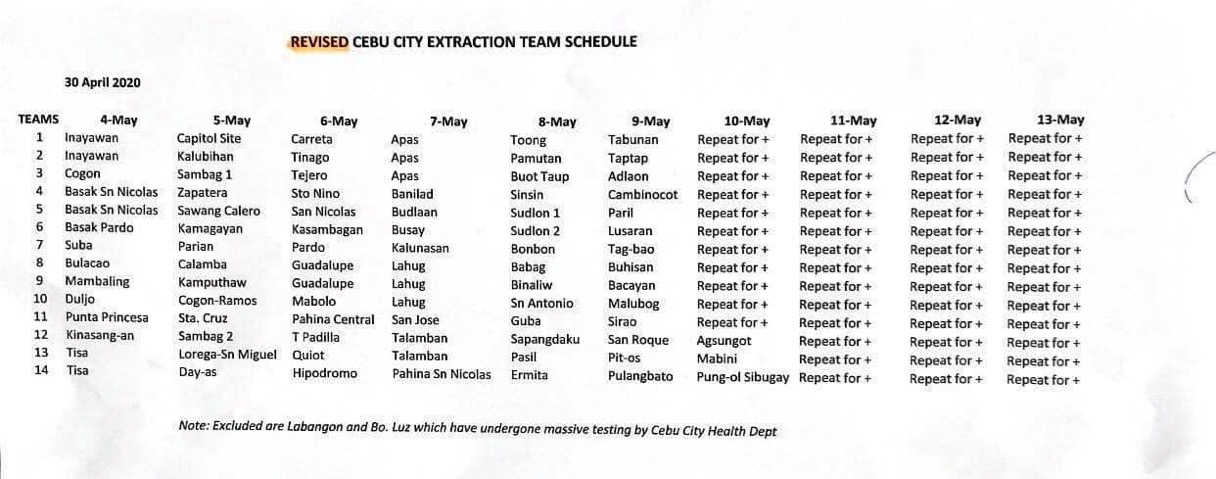 セブシティの検査日程