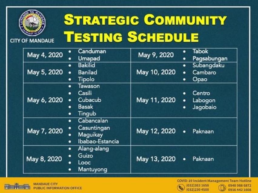 マンダウエシティのバランガイ別の検査日程