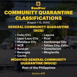 フィリピン各都市の隔離措置レベル